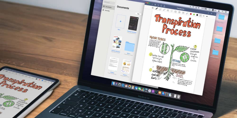goodnotes for macbook